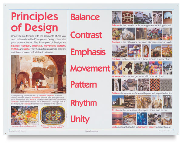 University Classroom Design Principles To Facilitate Learning ~ Principles of design for the art quilter